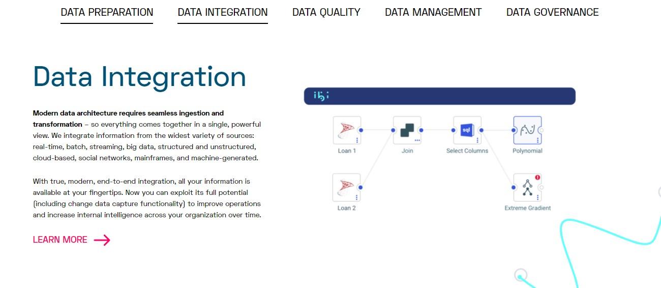 ibe - ibe Data Platform